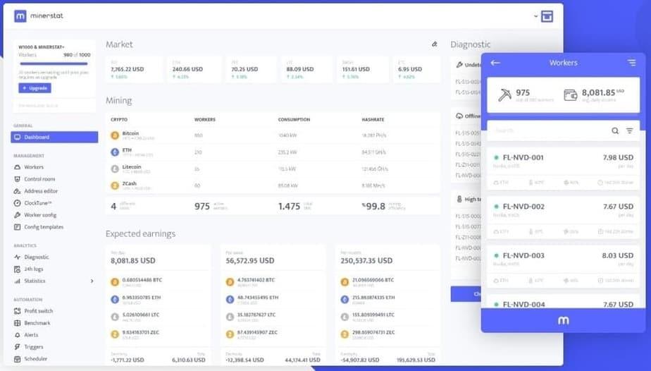 miner stats bitcoin mining software